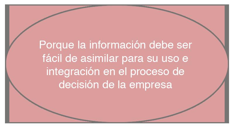 información fácil de usar 2