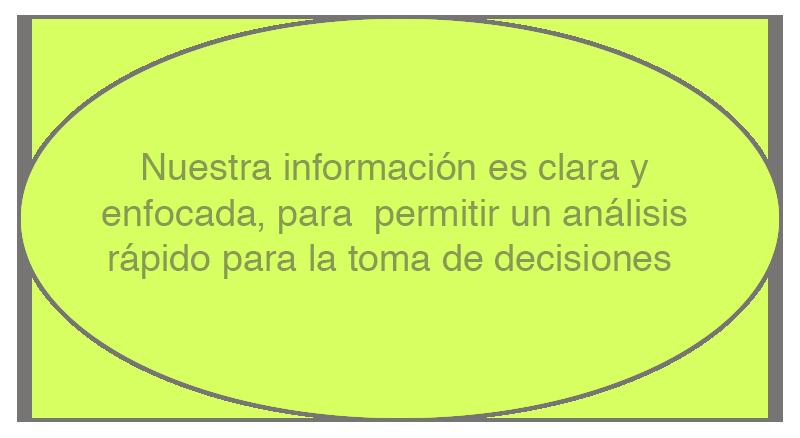 información accionable