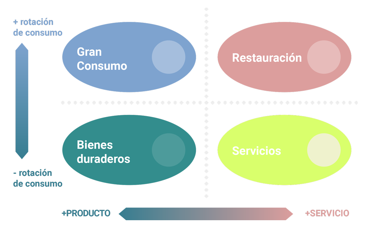 productos Ameba Research